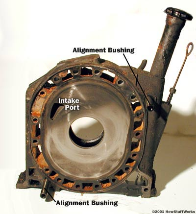 Роторный двигатель центральная