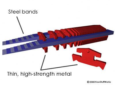 Металлический ремень вариатора CVT