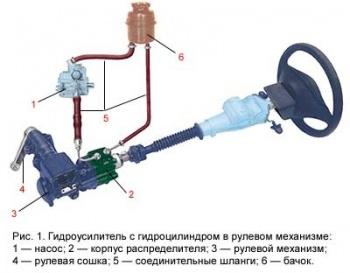 Гидроусилитель