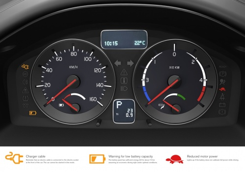 Battery-powered Volvo C30 dashboard