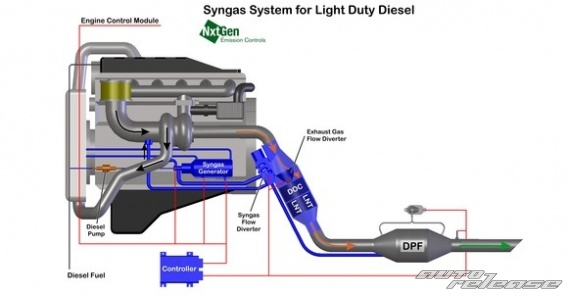 Как сделать газов генератор