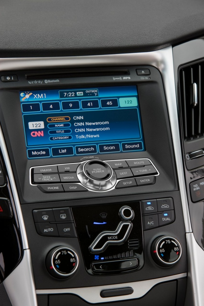 Приборная панель Hyundai Sonata 2011