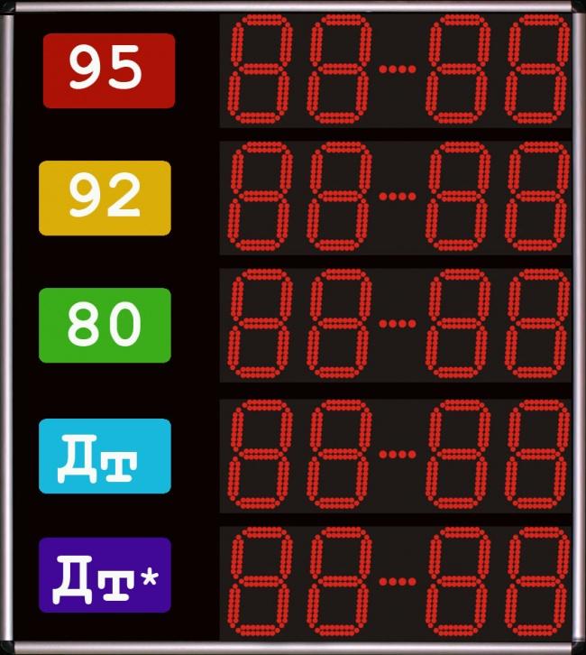 Цены на топливо в России увеличиваются каждую неделю